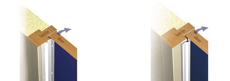 Secustrip-deur-beveiliging2
